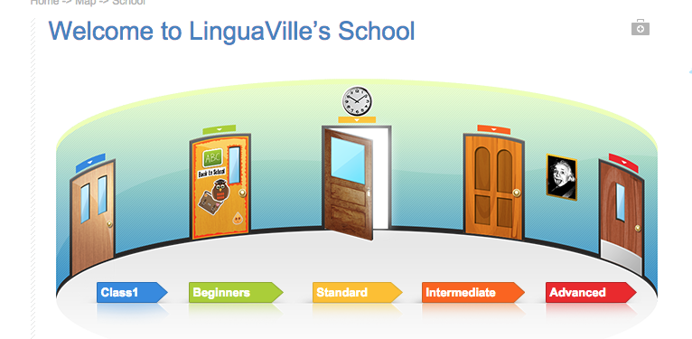 LinguaVille Curriculum - GamesforLanguage Review