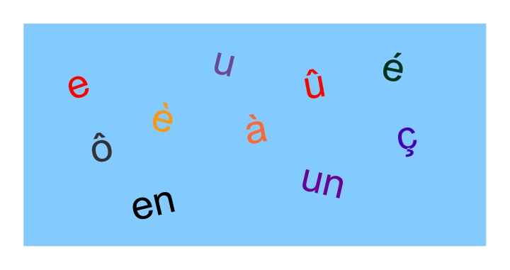 French vowels - Gamesforlanguage.com