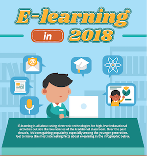 e-learning 2018 infographic