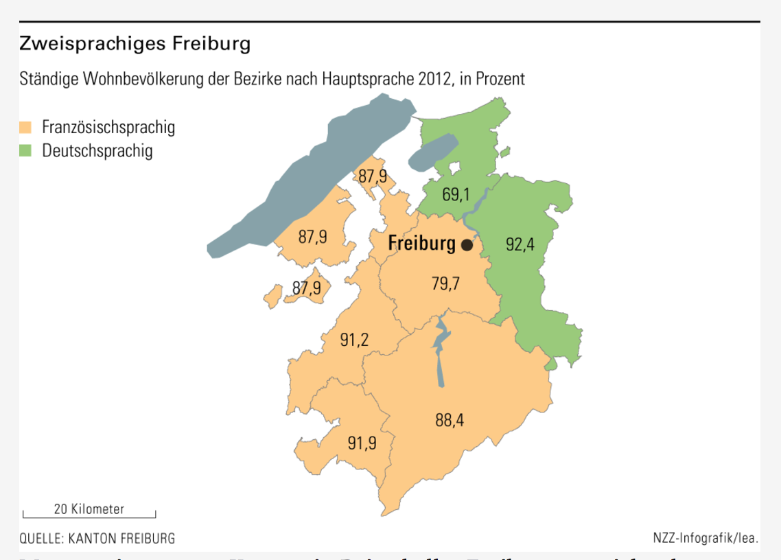 Fribourg, Switzerland language map